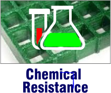 Fibreglass Chemical Resistance